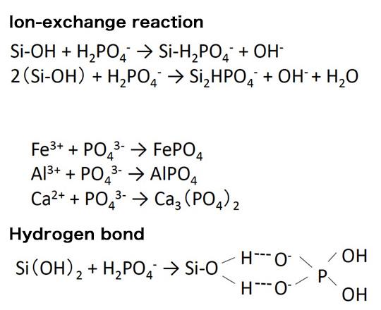 Water Treatment Adsorption Desorption Of Phosphorus Ion Tottori