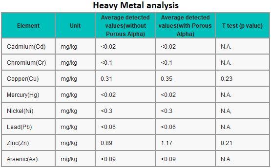 Heavy metal_to_en